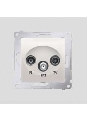 Gniazdo antenowe R-TV-SAT...